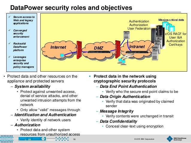 © 2015 IBM Corporation16 DataPower security roles and objectives • Protect data and other resources on the appliance and p...
