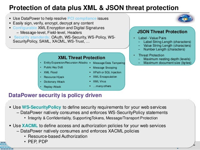© 2015 IBM Corporation21 Protection of data plus XML & JSON threat protection  Use DataPower to help resolve PCI complian...