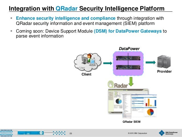 © 2015 IBM Corporation23  Enhance security intelligence and compliance through integration with QRadar security informati...