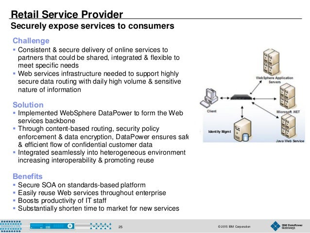 © 2015 IBM Corporation25 Retail Service Provider Securely expose services to consumers Solution  Implemented WebSphere Da...