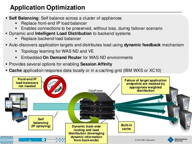 © 2015 IBM Corporation26  Self Balancing: Self balance across a cluster of appliances  Replace front-end IP load balance...