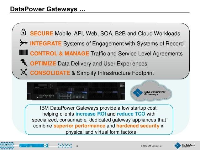 © 2015 IBM Corporation33 DataPower Gateways … 3 IBM DataPower Gateways provide a low startup cost, helping clients increas...