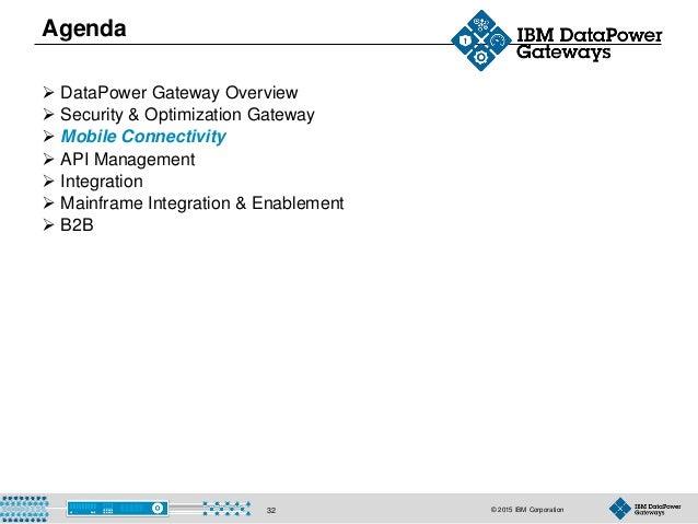 © 2015 IBM Corporation32 Agenda  DataPower Gateway Overview  Security & Optimization Gateway  Mobile Connectivity  API...