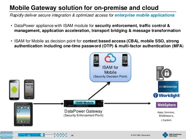 © 2015 IBM Corporation36 • DataPower appliance with ISAM module for security enforcement, traffic control & management, ap...