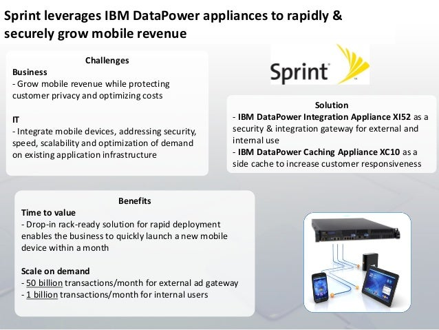 Sprint leverages IBM DataPower appliances to rapidly & securely grow mobile revenue Challenges Business - Grow mobile reve...