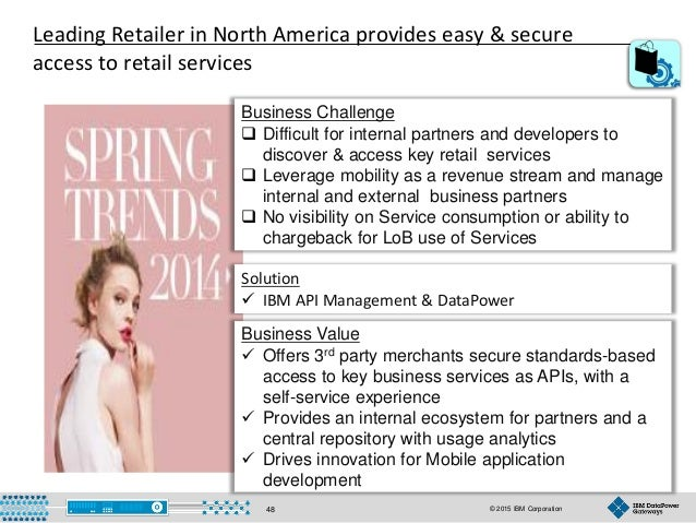 © 2015 IBM Corporation48 Business ChallengeBusiness Challenge  Difficult for internal partners and developers to discover...