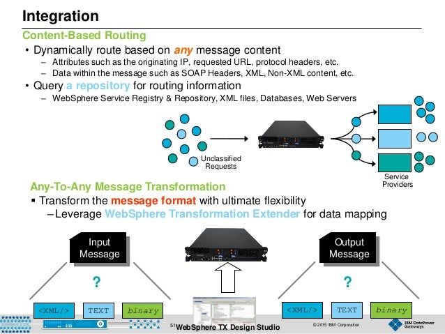 © 2015 IBM Corporation51 Integration • Dynamically route based on any message content – Attributes such as the originating...