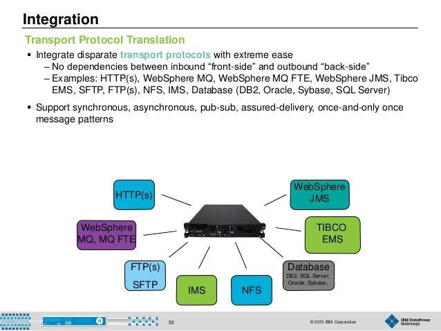 © 2015 IBM Corporation52 Integration Transport Protocol Translation  Integrate disparate transport protocols with extreme...