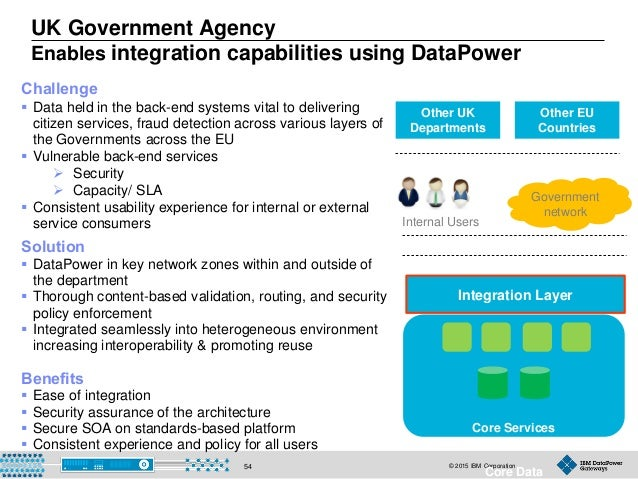 © 2015 IBM Corporation54 Core Services Core Data UK Government Agency Enables integration capabilities using DataPower Sol...
