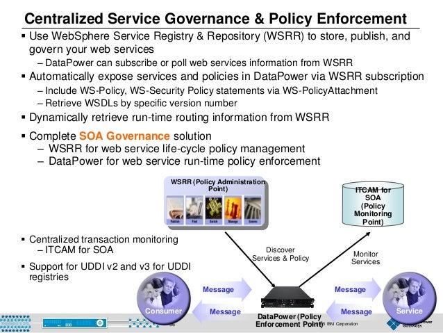 © 2015 IBM Corporation56 Centralized Service Governance & Policy Enforcement  Complete SOA Governance solution – WSRR for...