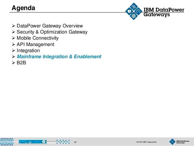 © 2015 IBM Corporation57 Agenda  DataPower Gateway Overview  Security & Optimization Gateway  Mobile Connectivity  API...