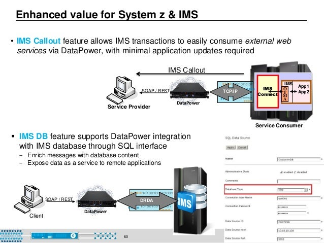 © 2015 IBM Corporation60 • IMS Callout feature allows IMS transactions to easily consume external web services via DataPow...
