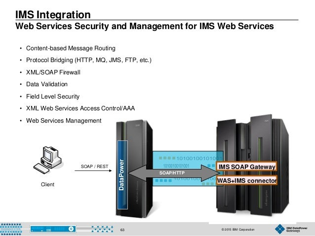 © 2015 IBM Corporation63 IMS Integration Web Services Security and Management for IMS Web Services • Content-based Message...