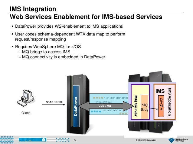 © 2015 IBM Corporation64 DataPower IMS Integration Web Services Enablement for IMS-based Services IMS O T M A IMSApplicati...