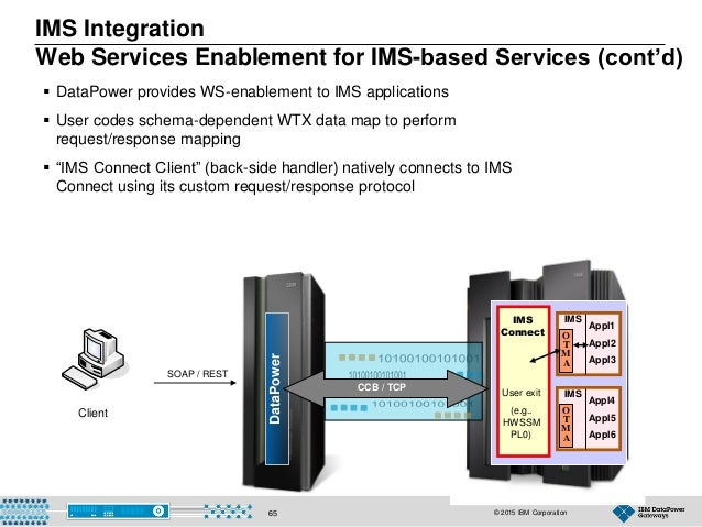 © 2015 IBM Corporation65 DataPower IMS Integration Web Services Enablement for IMS-based Services (cont'd) CCB / TCP Clien...