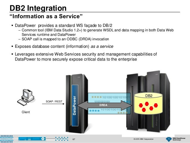 """© 2015 IBM Corporation67 DataPower DB2 Integration """"Information as a Service"""" DRDA Client SOAP / REST`  DataPower provide..."""