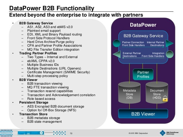 © 2015 IBM Corporation72 DataPower B2B Functionality Extend beyond the enterprise to integrate with partners • B2B Gateway...