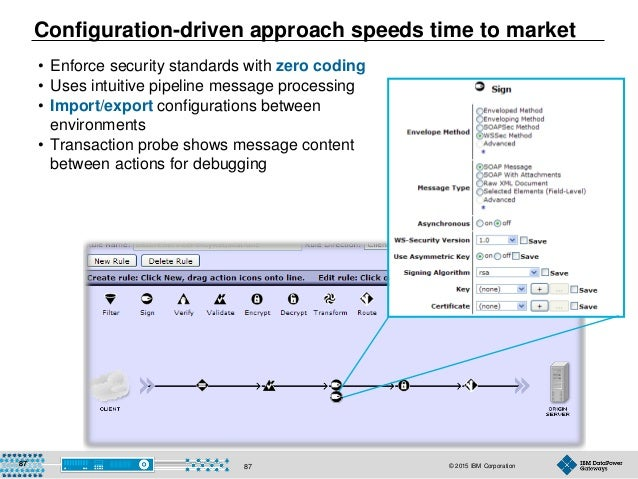 © 2015 IBM Corporation8787 Configuration-driven approach speeds time to market • Enforce security standards with zero codi...