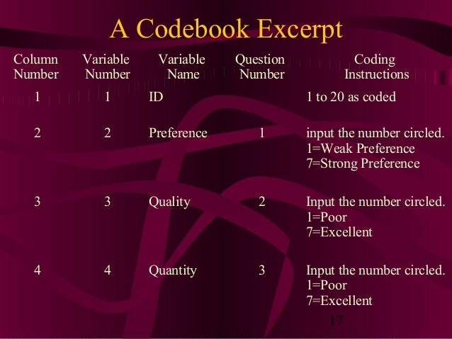 17 A Codebook Excerpt Column Number Variable Number Variable Name Question Number Coding Instructions 1 1 ID 1 to 20 as co...