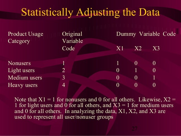 27 Statistically Adjusting the Data Product Usage Original Dummy Variable Code Category Variable Code X1 X2 X3 Nonusers 1 ...