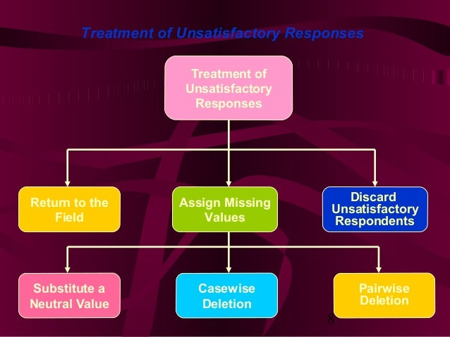 8 Treatment of Unsatisfactory Responses Treatment of Unsatisfactory Responses Return to the Field Discard Unsatisfactory R...