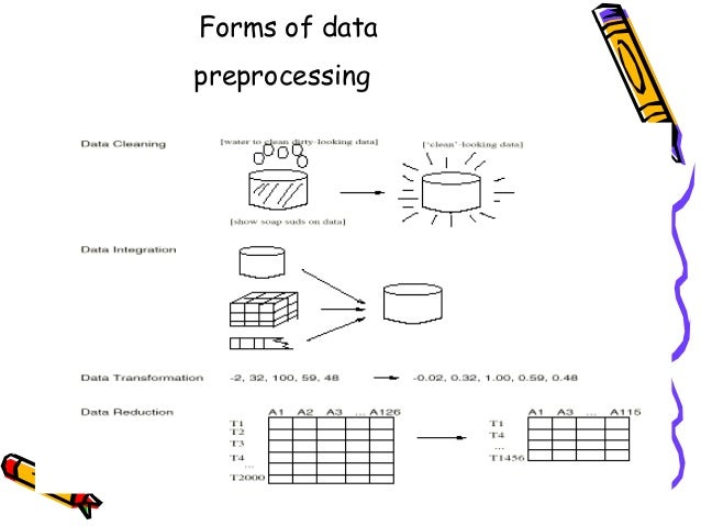 Data preprocessing ppt1