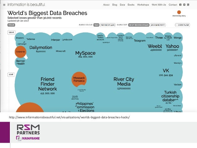 """https://www.webpagefx.com/blog/general/what-are-data-brokers-and-what-is-your-data-worth-infographic/ """"Itknowswhoyouar..."""