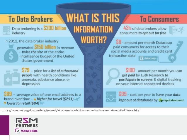 CompaniesandData Privacy
