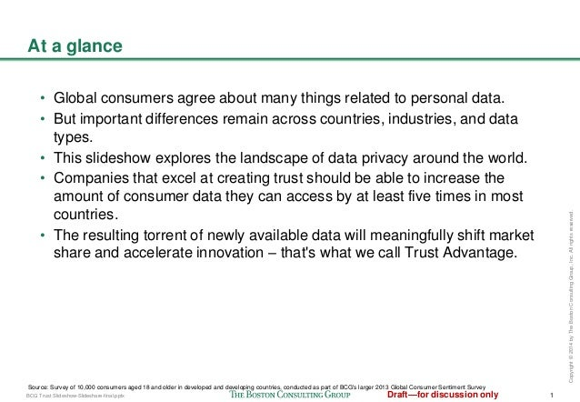 Data privacy by the numbers Slide 2