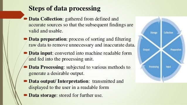 Steps of data processing Data Collection: gathered from defined and accurate sources so that the subsequent findings are ...