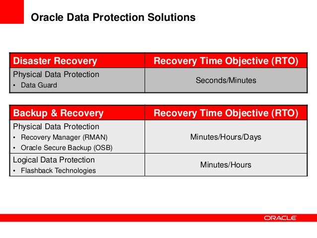 oracle database backup and recovery Our charter is to deliver solutions that simplify it by providing database solutions,  custom development, dynamic datacenters, flexible.