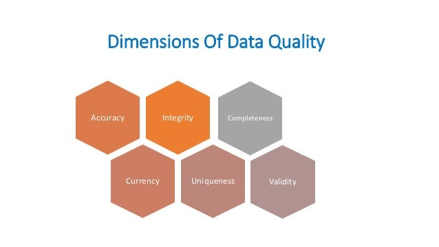 Data Quality Amp Data Governance