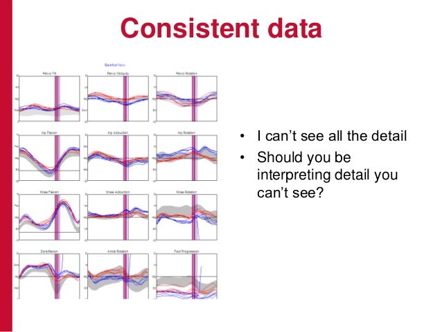 Consistent data • I can't see all the detail • Should you be interpreting detail you can't see?