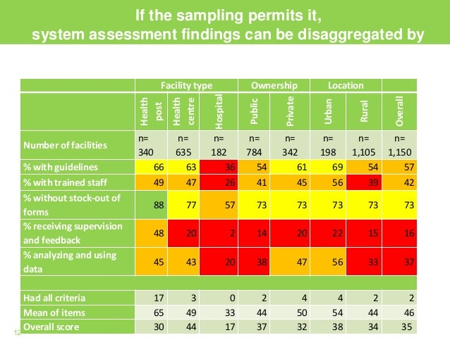 12 If the sampling permits it, system assessment findings can be disaggregated by strata Facility type Ownership Location ...