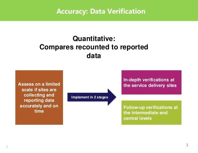 3 Accuracy: Data Verification Quantitative: Compares recounted to reported data Implement in 2 stages Assess on a limited ...