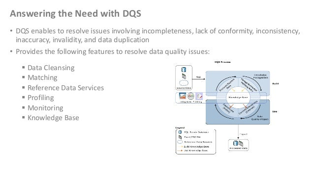 Answering the Need with DQS• DQS enables to resolve issues involving incompleteness, lack of conformity, inconsistency,ina...
