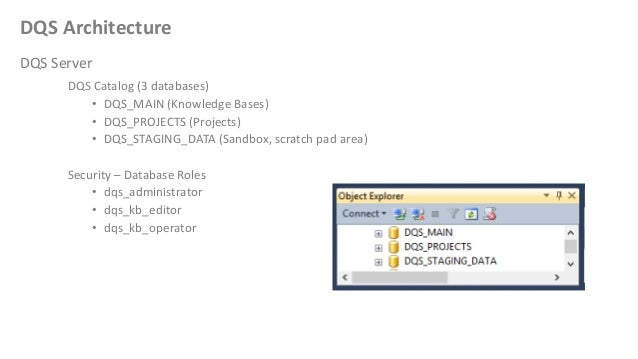 DQS ArchitectureDQS ServerDQS Catalog (3 databases)• DQS_MAIN (Knowledge Bases)• DQS_PROJECTS (Projects)• DQS_STAGING_DATA...