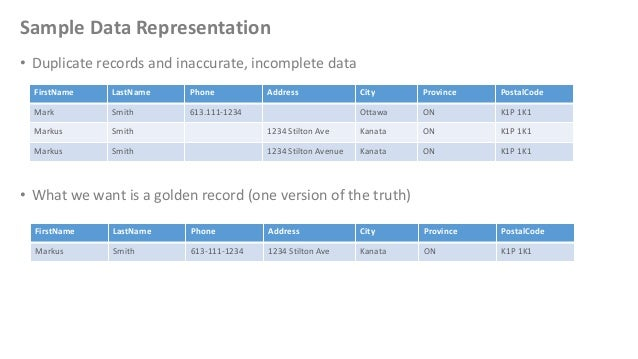 Sample Data Representation• Duplicate records and inaccurate, incomplete data• What we want is a golden record (one versio...