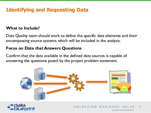 Data ed webinar data quality success stories findings review 20 copyright 2016 by data blueprint malvernweather Gallery