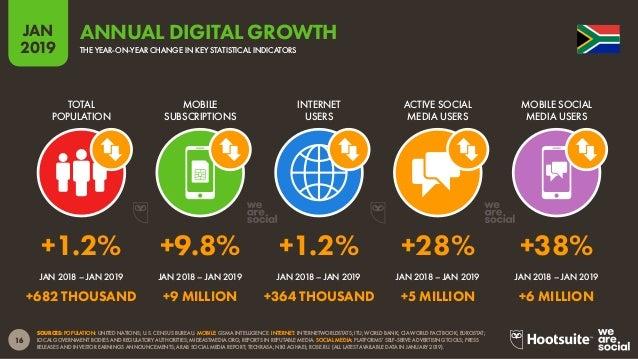 Digital 2019 South Africa (January 2019) v01