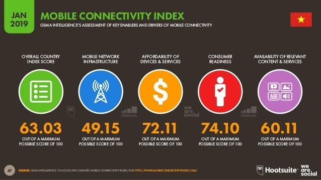 48 2019 JANJAN 2019 SOURCE: GLOBALWEBINDEX (Q2 & Q3 2018). FIGURES REPRESENT THE FINDINGS OF A BROAD SURVEY OF INTERNET US...