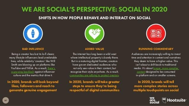 Digital 2020 Global Digital Overview (January 2020) v01 Slide 97