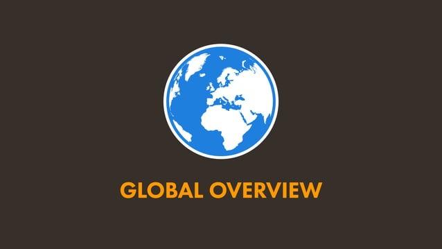 8 APR 2021 SOURCES: THE U.N.; LOCAL GOVERNMENT BODIES; GSMA INTELLIGENCE; ITU; GWI; EUROSTAT; CNNIC; APJII; SOCIAL MEDIA P...