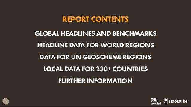 LinkedIn Global Platform Report July 2021 v01 Slide 3