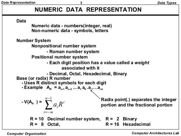 relationship between binary hexadecimal and ascii values