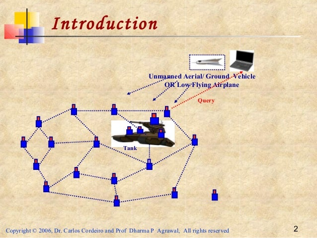 Copyright © 2006, Dr. Carlos Cordeiro and Prof Dharma P Agrawal, All rights reserved 2 Tank Query Introduction Unmanned Ae...