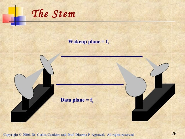 Copyright © 2006, Dr. Carlos Cordeiro and Prof Dharma P Agrawal, All rights reserved 26 The Stem Wakeup plane = f1 Data pl...