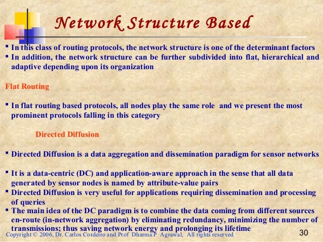 Copyright © 2006, Dr. Carlos Cordeiro and Prof Dharma P Agrawal, All rights reserved 30 Network Structure Based  In this ...