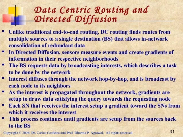Copyright © 2006, Dr. Carlos Cordeiro and Prof Dharma P Agrawal, All rights reserved 31 Data Centric Routing and Directed ...