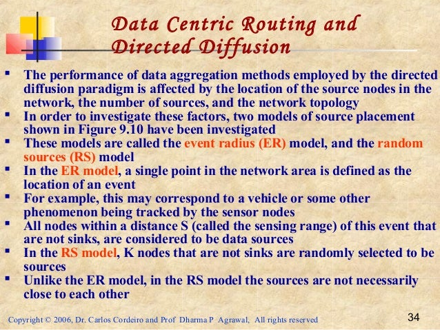 Copyright © 2006, Dr. Carlos Cordeiro and Prof Dharma P Agrawal, All rights reserved 34 Data Centric Routing and Directed ...